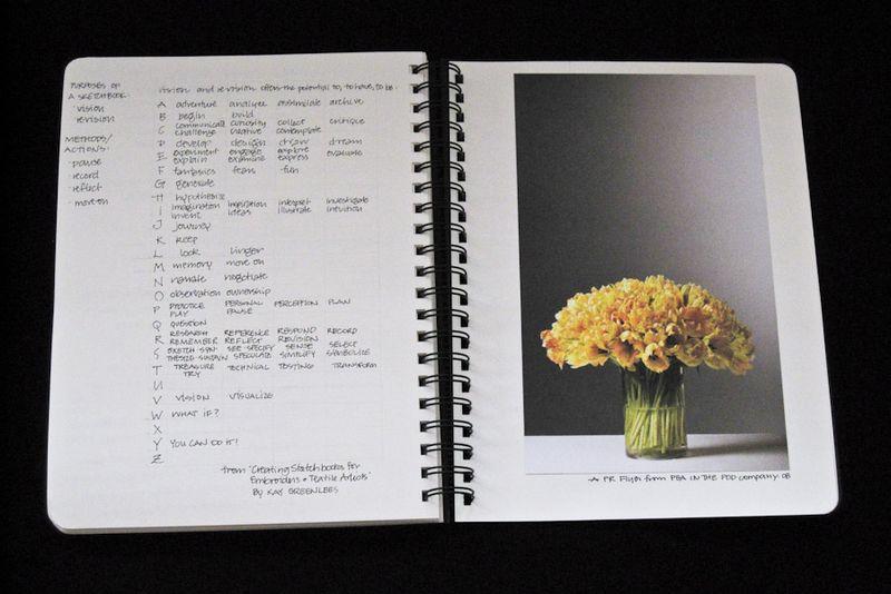Notebooks-6